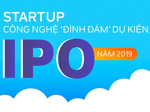 [Infographic] Những startup công nghệ đình đám dự kiến IPO trong năm 2019